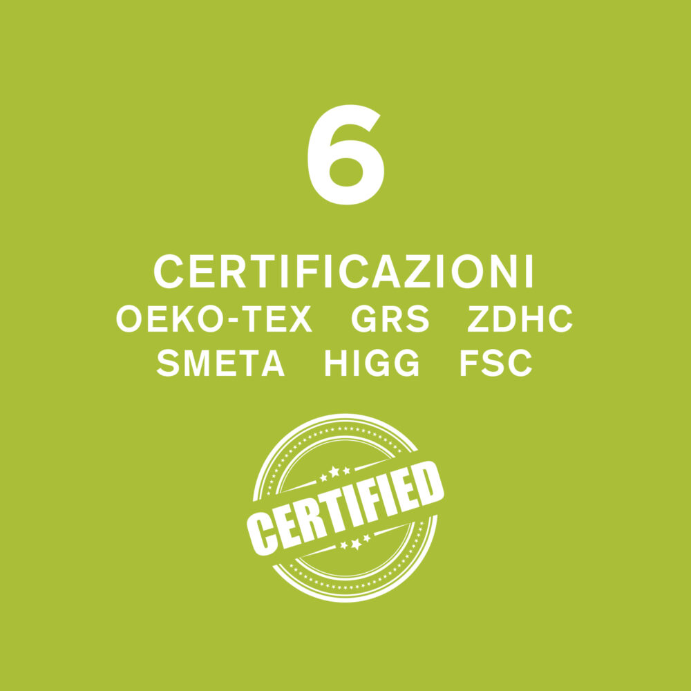 HighLights_6Certificazioni